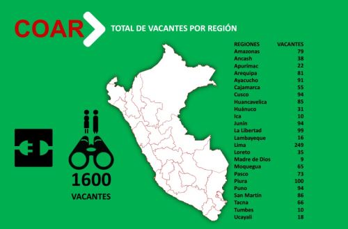Distribución de vacantes para colegios de alto rendimiento en todo el país. Foto: ANDINA/Difusión.