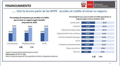Financiamiento a la mype