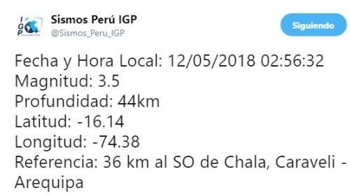 Sismo de 5.5 grados alarmó a limeños esta mañana — Temblor en Lima