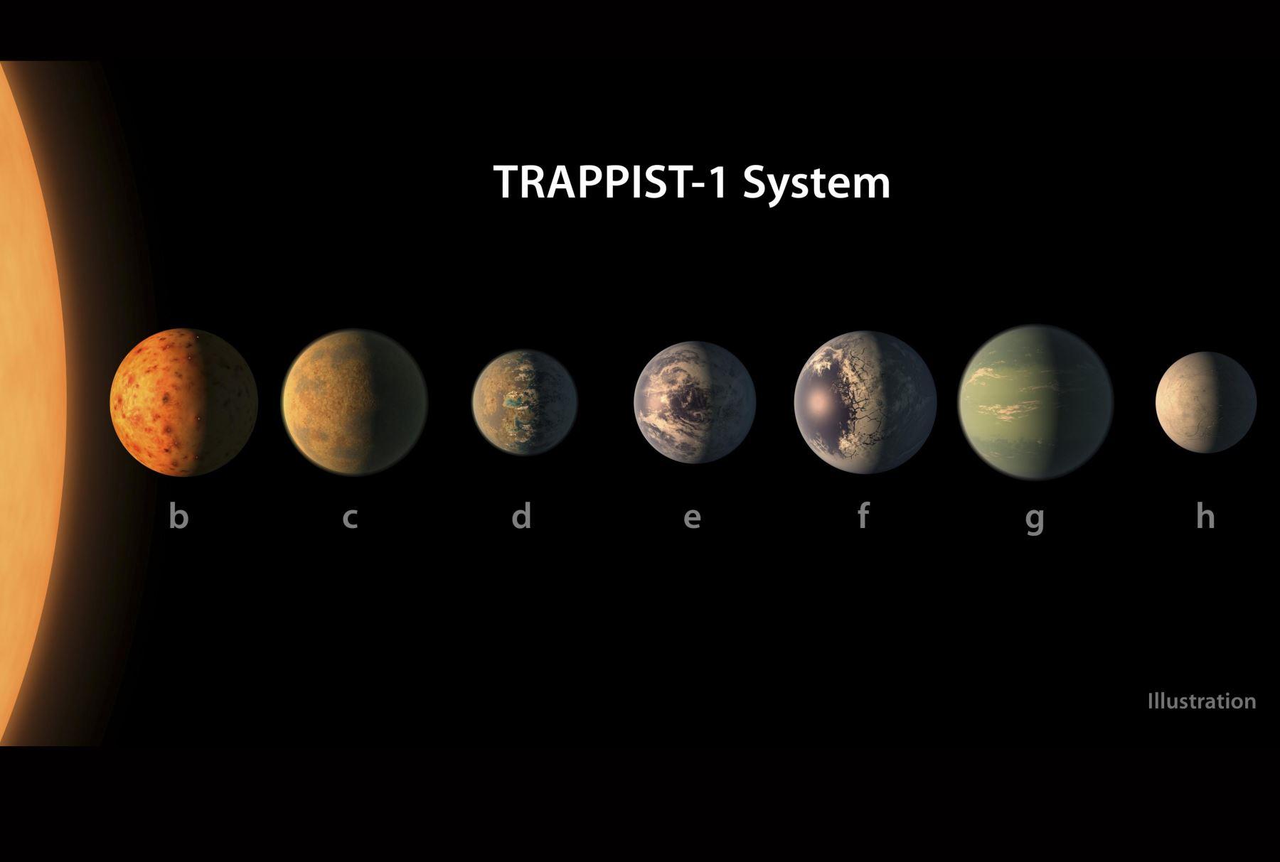 Ilustración facilitada por la NASA que muestra lo que podría parecerse al sistema planetario TRAPPIST-1,con siete planetas de masa similar al nuestro. Foto: EFE